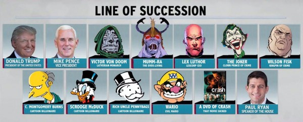 lineofsuccession